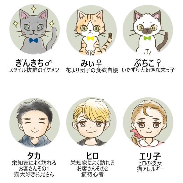 てーるているずキャラクター紹介(ぎんきち、みぃ、ぷちこ、タカ、ヒロ、エリ子)
